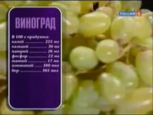 Виноград поможет продлить молодость