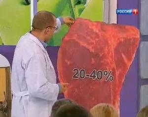 Как измерять калорийность пищи
